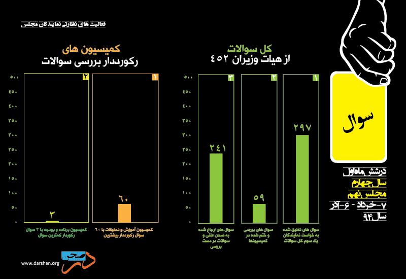 Dar-Sahn_Yellow-card_fig-2 (1)
