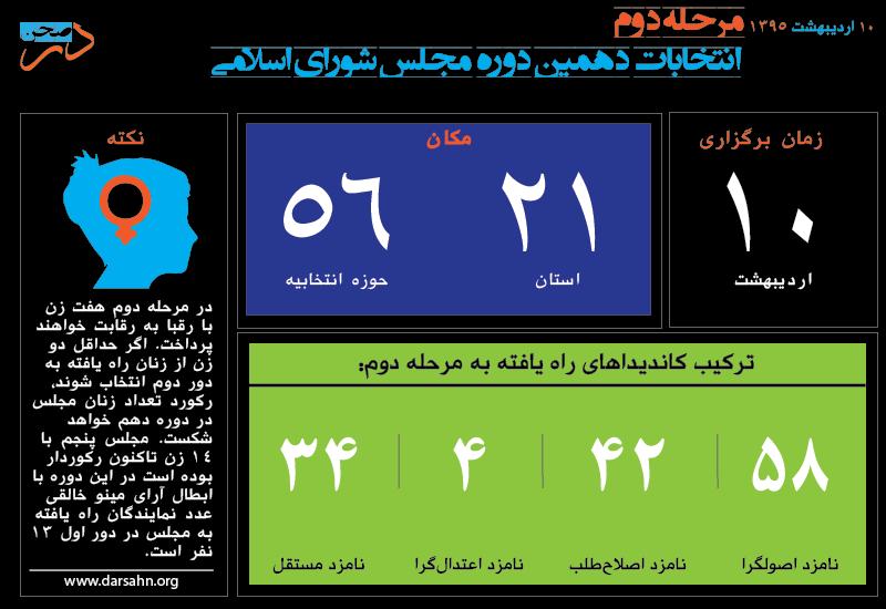 Dar-Sahn_2nd-round-1